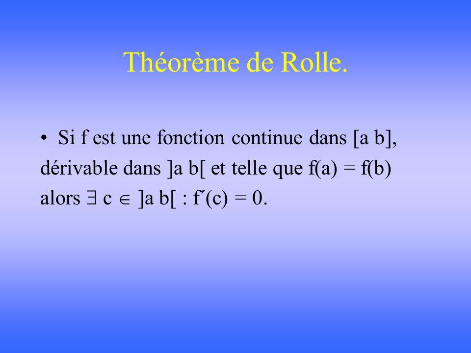 Théorème de Rolle. Si f est une fonction continue dans [a b],